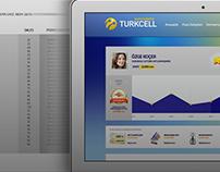 """Turkcell """"Çalışan Kazanır"""" : Service Design"""