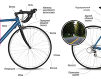 Templates online bicycle shop