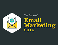 The State of Email Marketing 2015 infographic