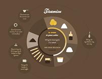 Tiramisu Recipe - Infographic