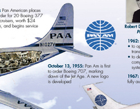 Pan American Collateral