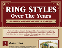 Ring Styles Over The Years Infographic