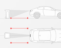 UX Case-Study — Intelligent Parking Guidelines