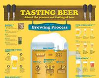 2019_08 Tasting Beer