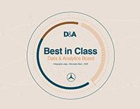 D&A - Data & Analytics Board