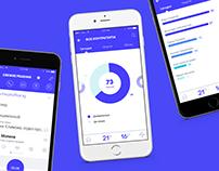 FreshOffice App