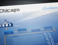 Chicago Water Filtration & Usage Infographic