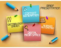 Company Presentation Designs