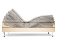 Noble Beds