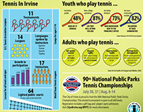 Reasons why playing tennis is a good idea