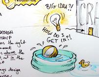 Sketchnotes - UTSPEAKS design innovation talks 2012