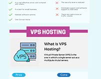 Types of Web Hosting