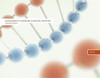 VICC Scientific Report, 2010