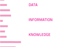 Visualization: data information knowledge