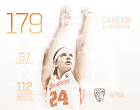 2015 Oregon State Basketball - Sydney Wiese Infographic