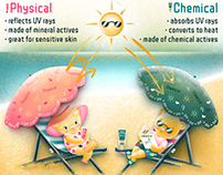 PHYSICAL vs. CHEMICAL Sunscreen 🌞🧴