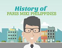 ANIMATION: Paris Miki Philippines History