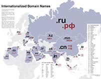 Internationalized Domain Names 2018