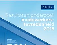 Infographic Rexel medewerkers tevredenheid
