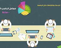 جامعة الامام محمد بن سعود الاسلامية IMAM University