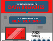 A Guide To Data Breaches