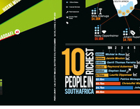 Infographic - Cell C Magazine