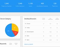 Google Analytics Material Design Concept