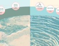 Infografía Mega Minería