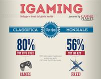 Infografica IGAMING: sviluppo e trend dei giochi mobile