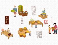 五芳斋绿豆冰糕包装设计