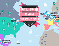 Travel Searches to Las Vegas