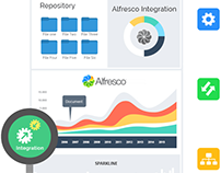 Alfresco Consulting Services | Web Page Design