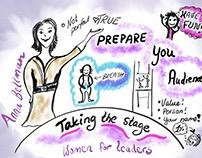 FridaRit – Anna Bellman Women for leaders network