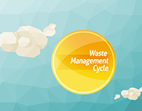 Waste Management Cycle