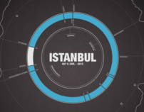 Infographic - Istanbul, Fall of Constantinople