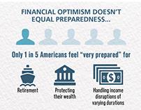 Lincoln Financial M.O.O.D. of America