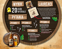 Dębowe Beer Infographic