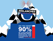 Avalanche Awareness Infographic Project