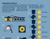 Darkroom Process