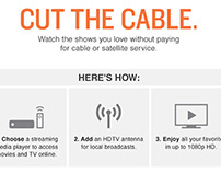 RS - Cut The Cable Email