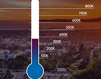 Fundraising Thermometer WordPress Plugin