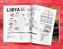 Infografia para Jornal