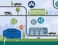 DeKalb County Transportation Master Plan Branding