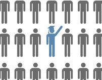 Wozedu Job Listings Advert