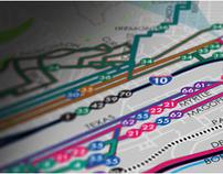 Sun Metro site redesign