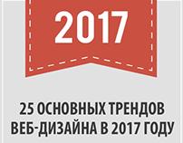 25 основных трендов веб-дизайна в 2017 году