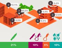 Infographics Consumer Media Network