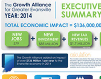 Infographic / Executive Summary