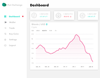 Crypto Exchange Dashbaord UI