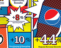 PepsiCo Q1 2015 Earnings Infographics